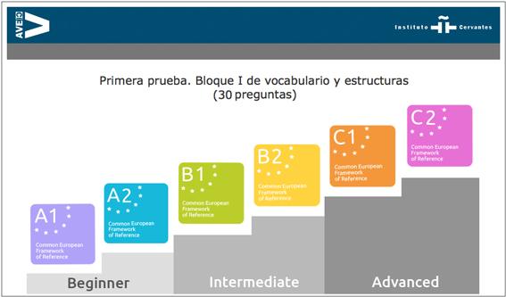 Escuela Mediterraneo Barcelona Spanish courses level test Instituto Cervantes