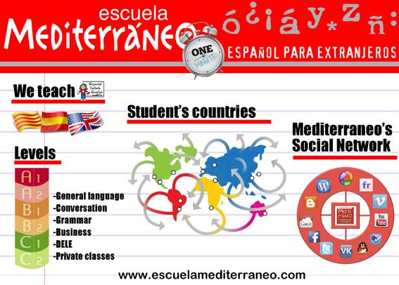 Escuela  Mediterraneo Barcelona Spanish school